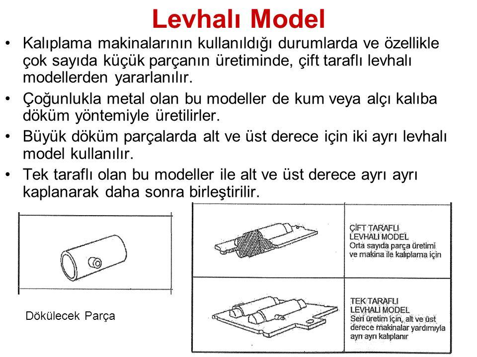 Levhalı Model