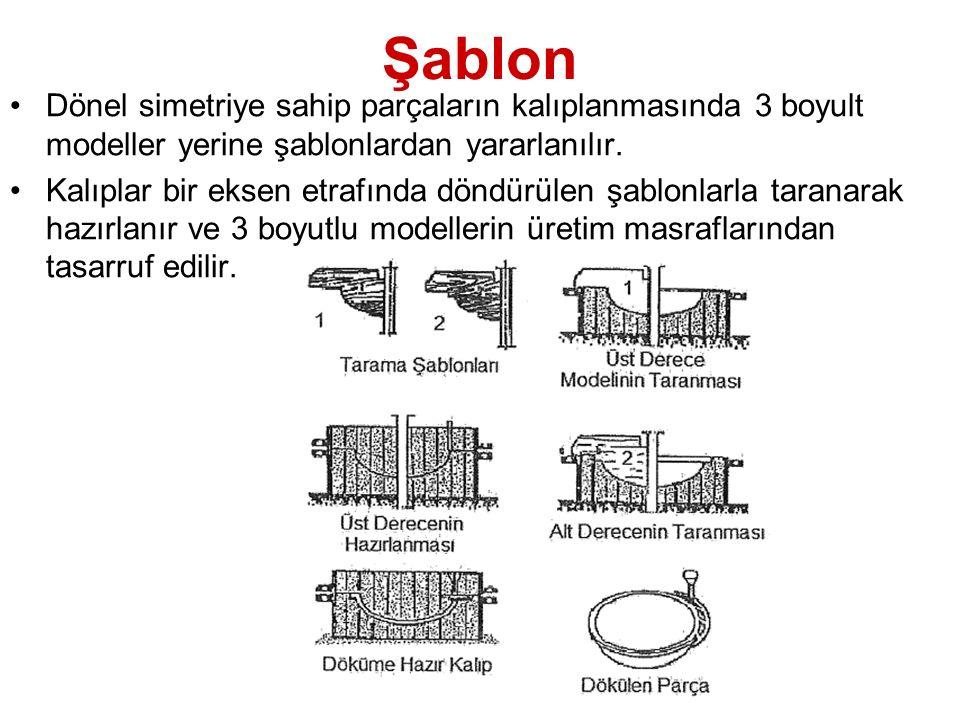 Şablon Dönel simetriye sahip parçaların kalıplanmasında 3 boyult modeller yerine şablonlardan yararlanılır.