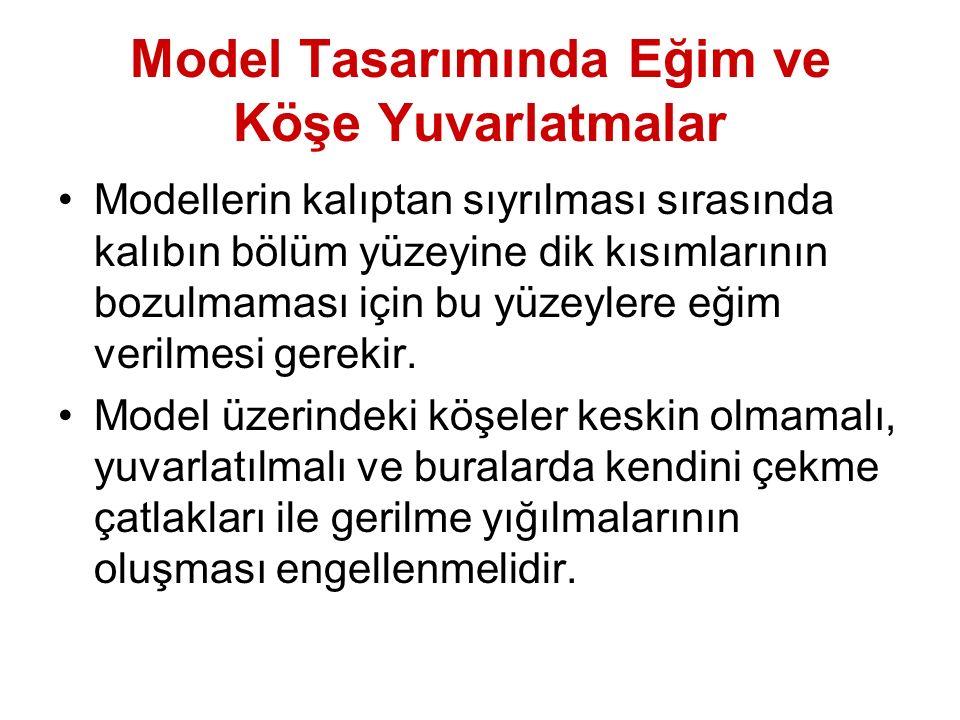 Model Tasarımında Eğim ve Köşe Yuvarlatmalar