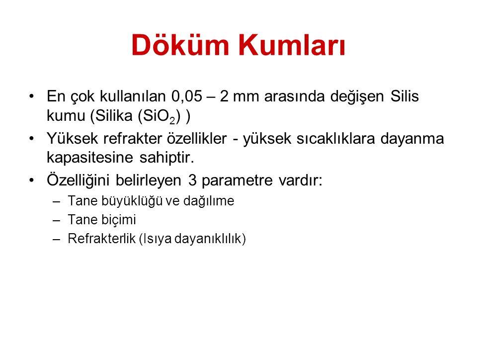 Döküm Kumları En çok kullanılan 0,05 – 2 mm arasında değişen Silis kumu (Silika (SiO2) )
