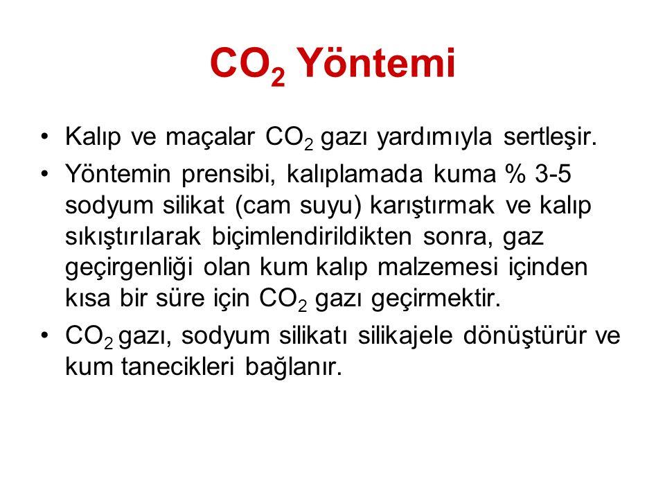 CO2 Yöntemi Kalıp ve maçalar CO2 gazı yardımıyla sertleşir.