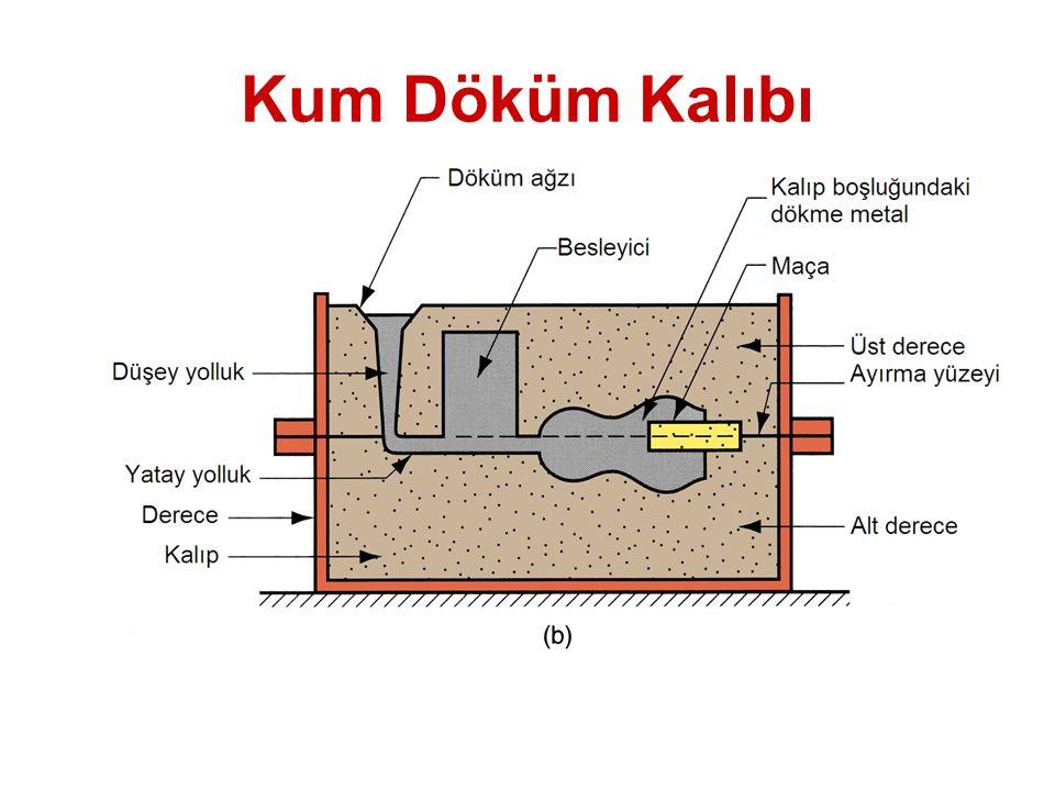 Kum Döküm Kalıbı Şekil 10.2 (b) Kum döküm kalıbı.