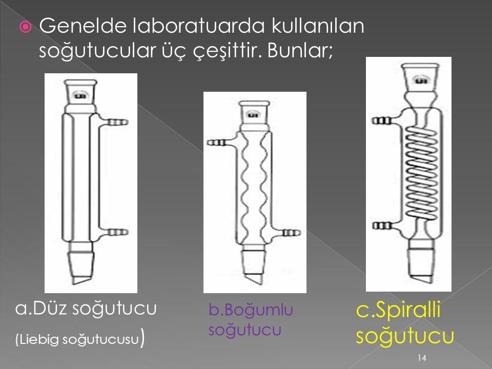 Genelde laboratuarda kullanılan soğutucular üç çeşittir. Bunlar;