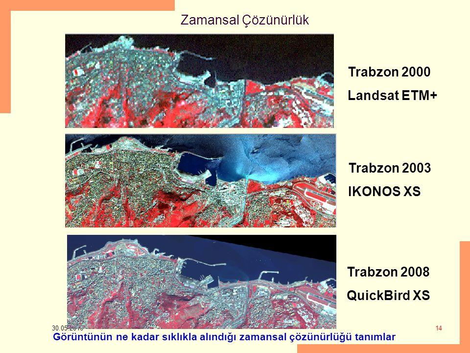 Zamansal Çözünürlük Trabzon 2000 Landsat ETM+ Trabzon 2003 IKONOS XS