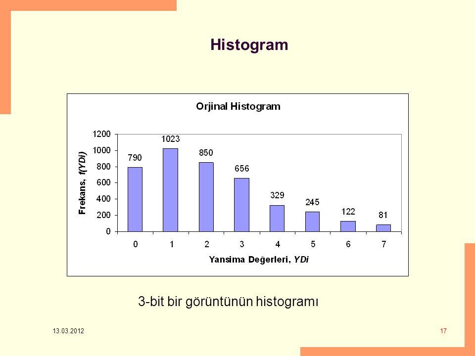 Histogram 3-bit bir görüntünün histogramı 13.03.2012