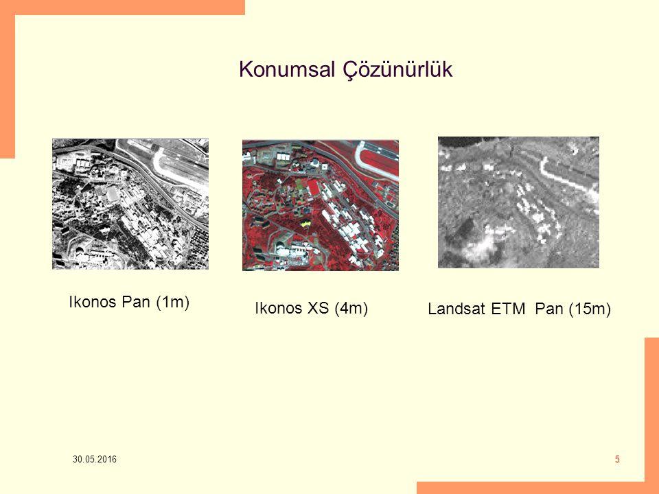 Konumsal Çözünürlük Ikonos Pan (1m) Ikonos XS (4m)