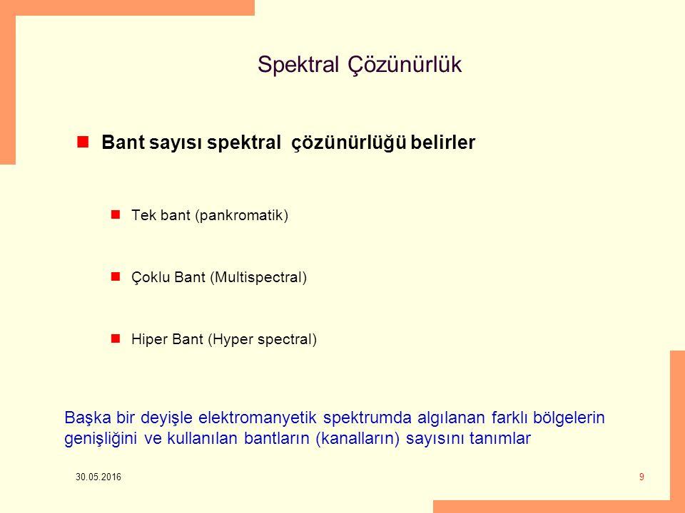 Spektral Çözünürlük Bant sayısı spektral çözünürlüğü belirler