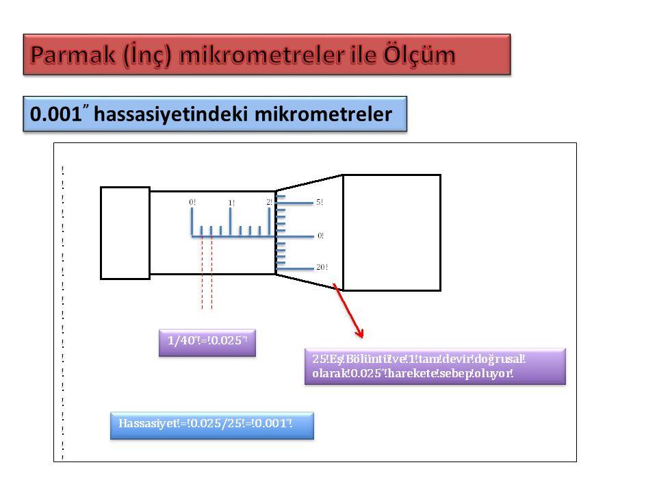 Parmak (İnç) mikrometreler ile Ölçüm