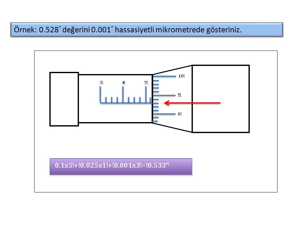 Örnek: 0.528 değerini 0.001 hassasiyetli mikrometrede gösteriniz.