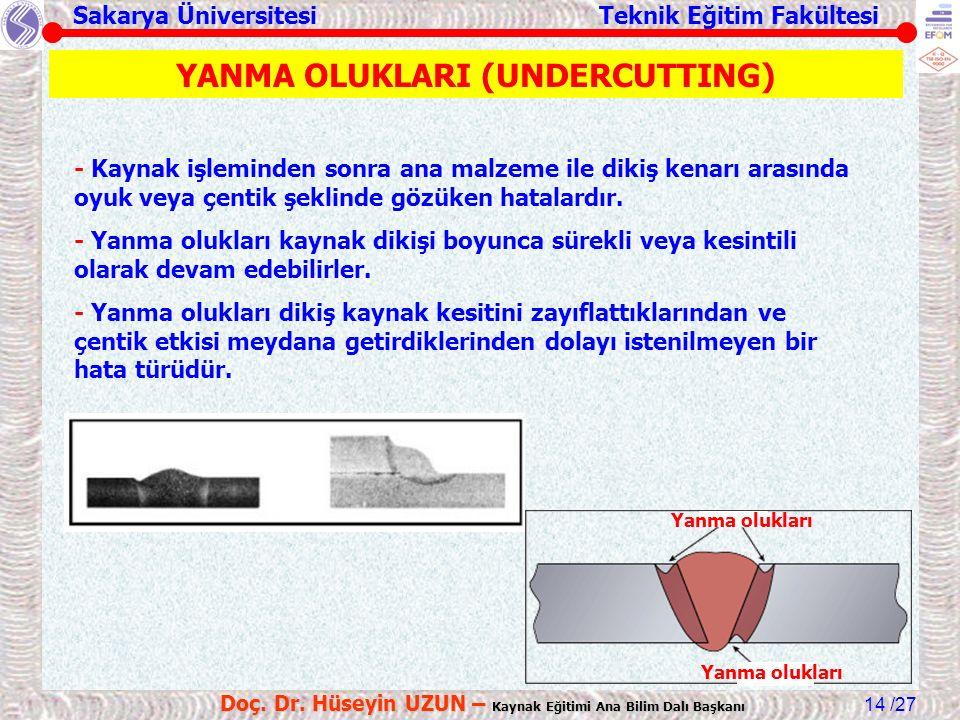 YANMA OLUKLARI (UNDERCUTTING)