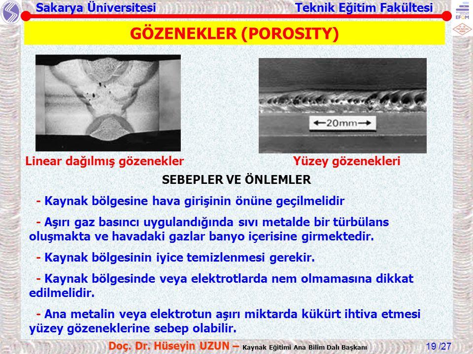 GÖZENEKLER (POROSITY)