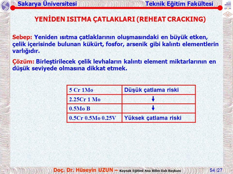 YENİDEN ISITMA ÇATLAKLARI (REHEAT CRACKING)