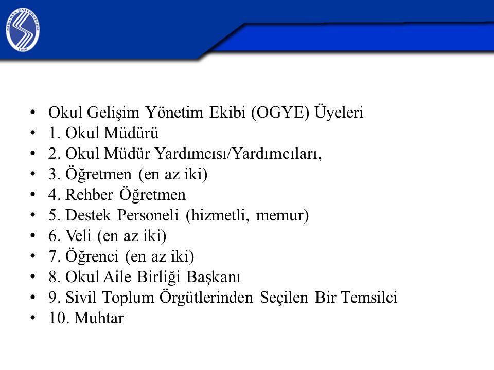 Okul Gelişim Yönetim Ekibi (OGYE) Üyeleri