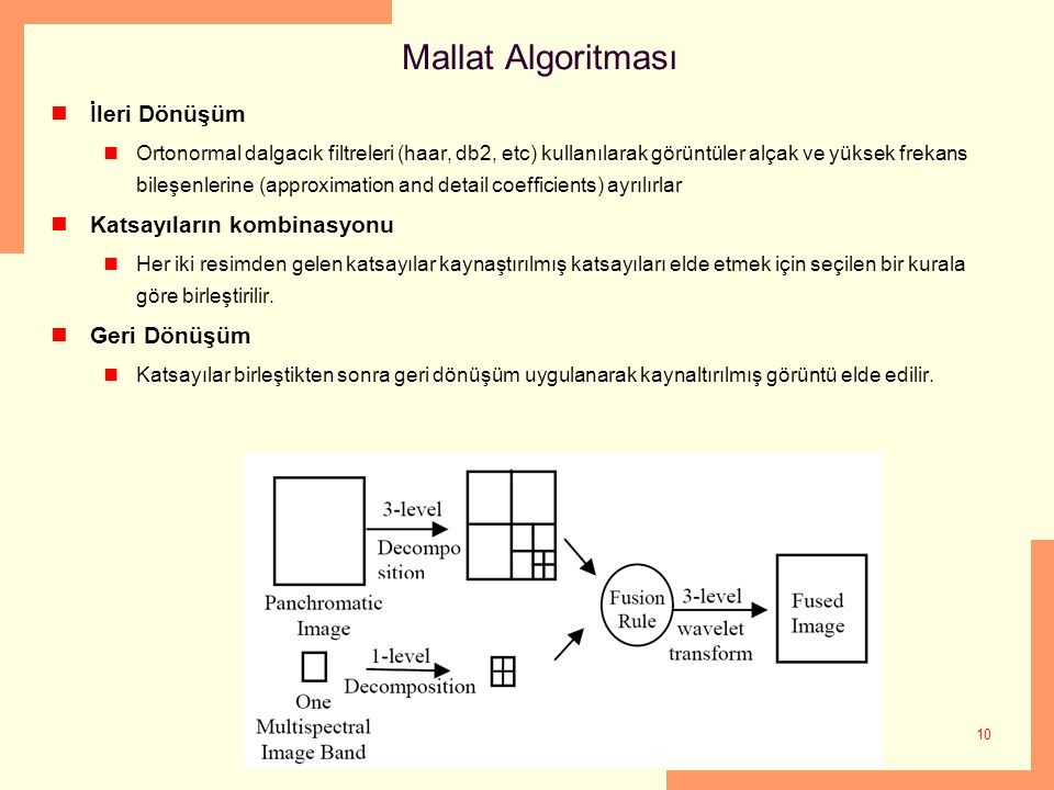 Mallat Algoritması İleri Dönüşüm Katsayıların kombinasyonu
