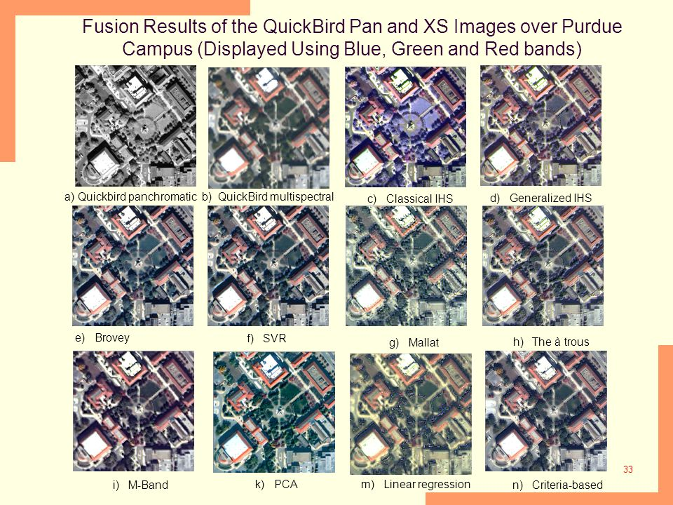 Fusion Results of the QuickBird Pan and XS Images over Purdue Campus (Displayed Using Blue, Green and Red bands)