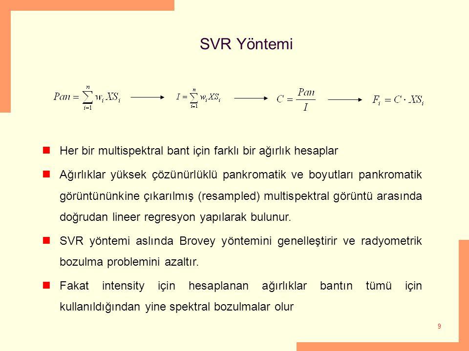 SVR Yöntemi Her bir multispektral bant için farklı bir ağırlık hesaplar.