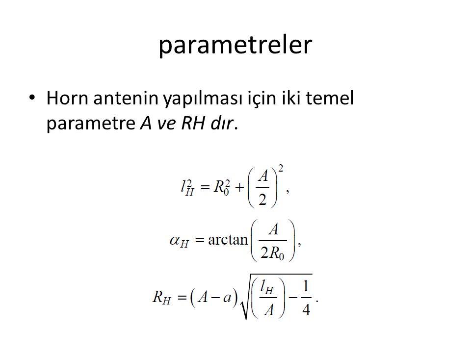 parametreler Horn antenin yapılması için iki temel parametre A ve RH dır.