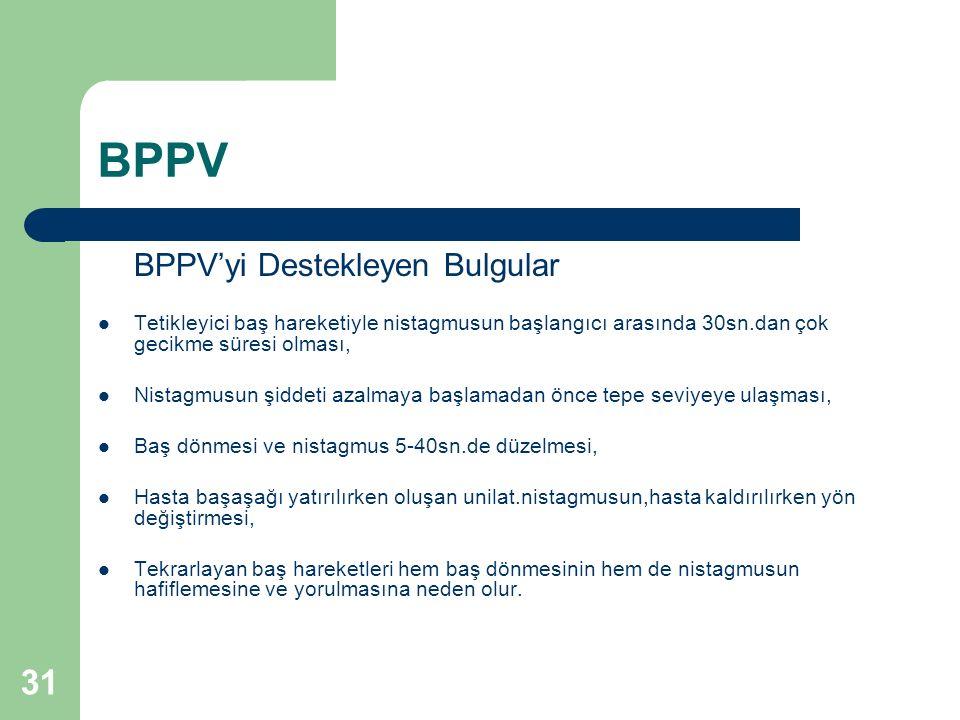 BPPV BPPV'yi Destekleyen Bulgular
