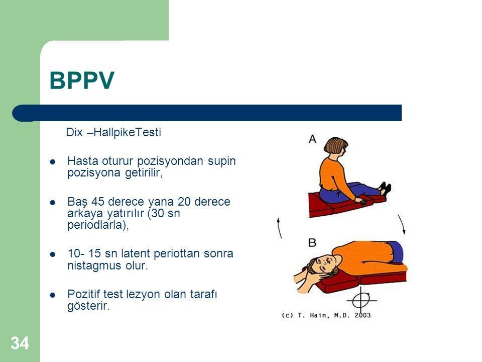 BPPV Dix –HallpikeTesti