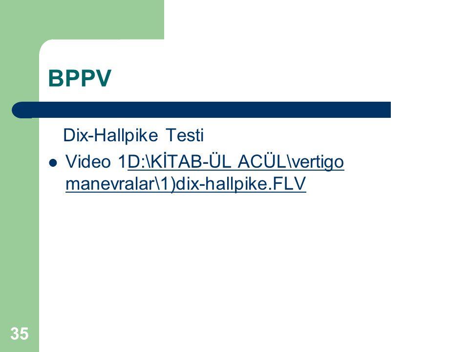 BPPV Dix-Hallpike Testi