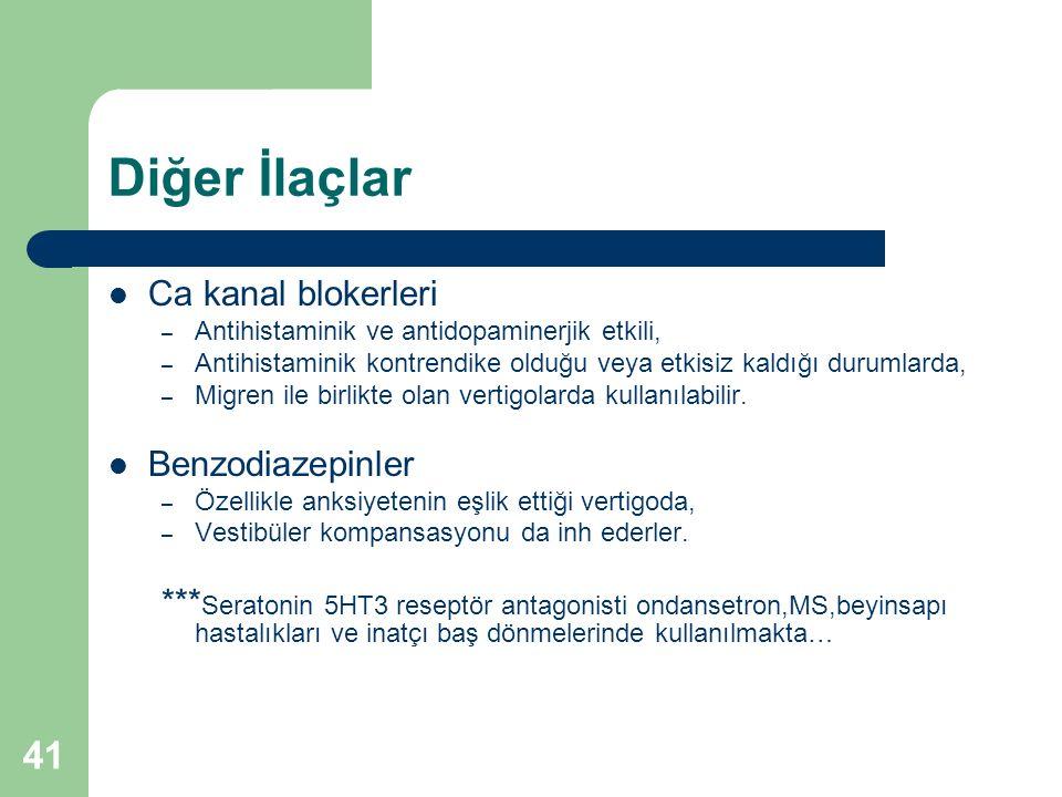 Diğer İlaçlar Ca kanal blokerleri Benzodiazepinler