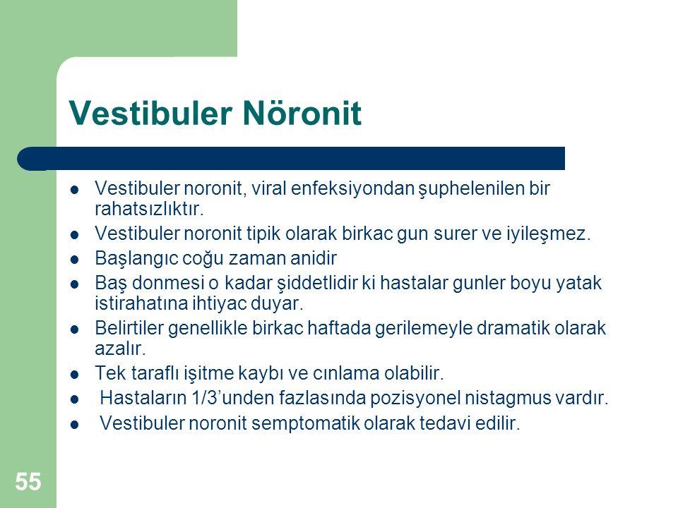 Vestibuler Nöronit Vestibuler noronit, viral enfeksiyondan şuphelenilen bir rahatsızlıktır.