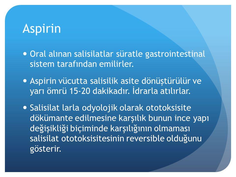 Aspirin Oral alınan salisilatlar süratle gastrointestinal sistem tarafından emilirler.