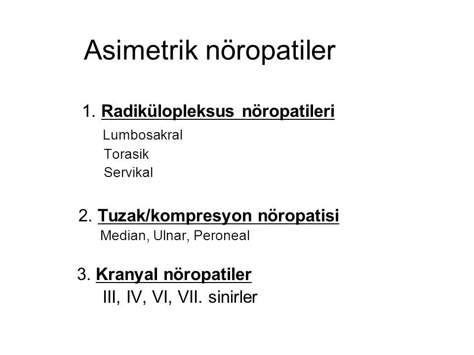 Asimetrik nöropatiler