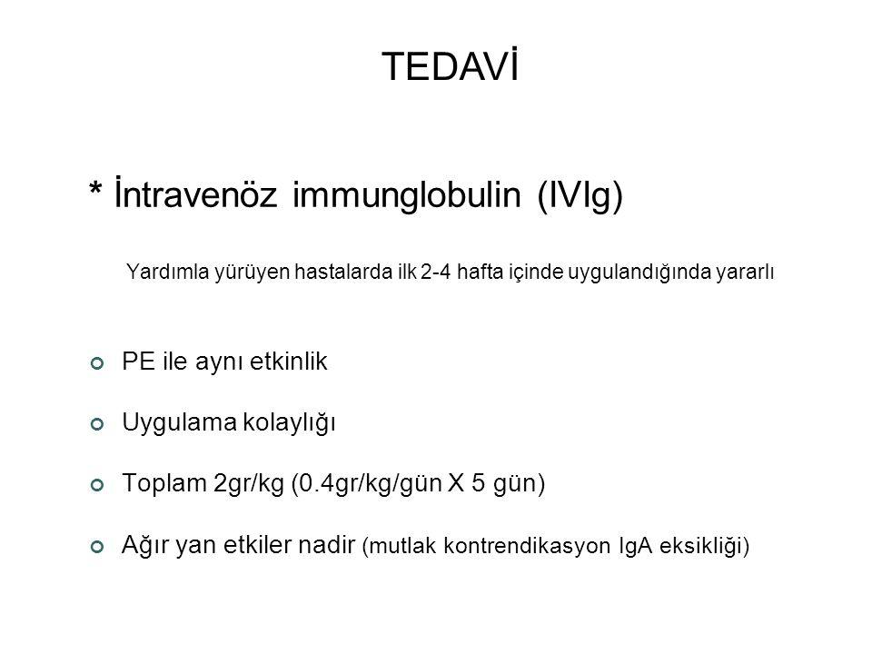 TEDAVİ * İntravenöz immunglobulin (IVIg) PE ile aynı etkinlik
