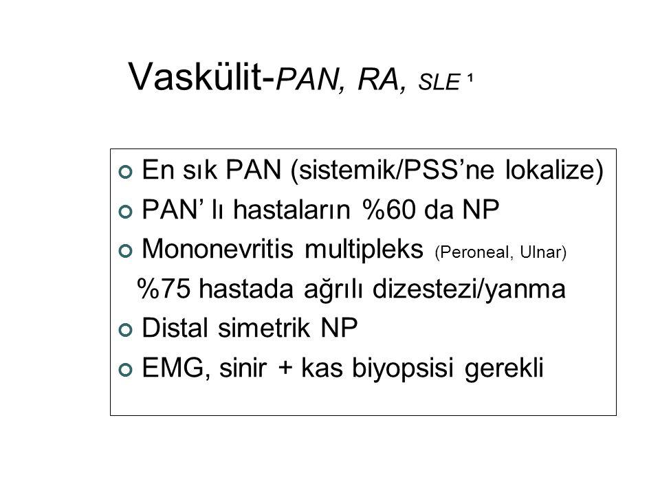 Vaskülit-PAN, RA, SLE ¹ En sık PAN (sistemik/PSS'ne lokalize)