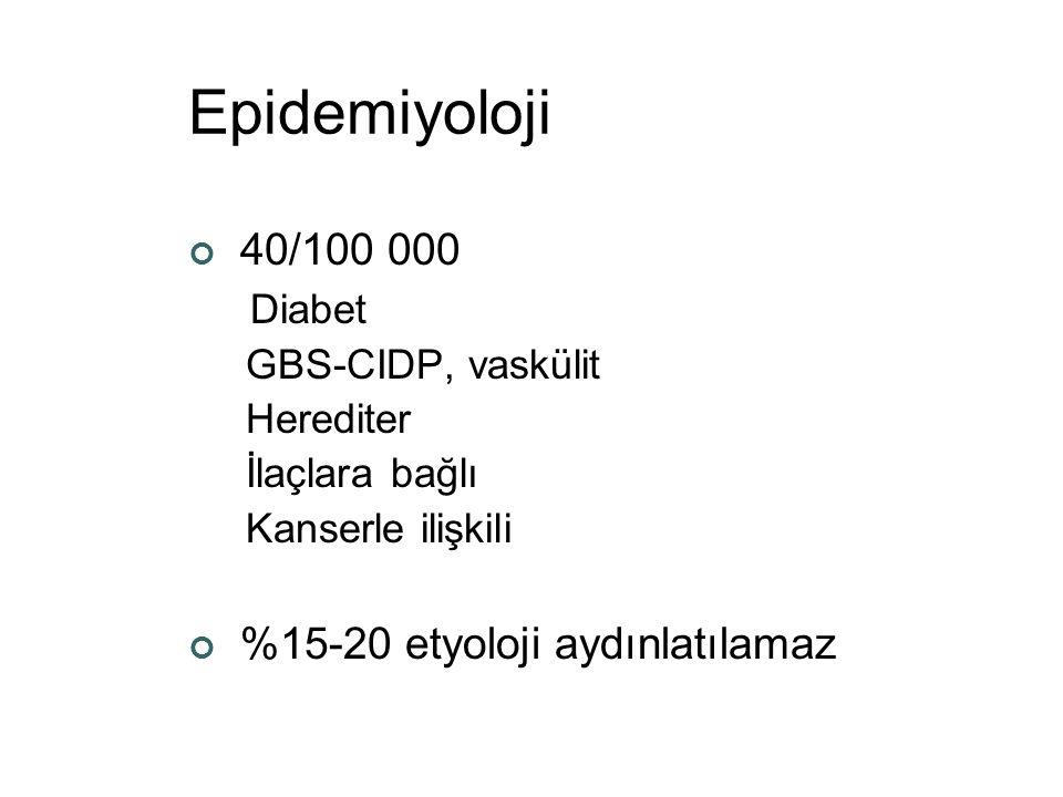 Epidemiyoloji 40/100 000 Diabet %15-20 etyoloji aydınlatılamaz