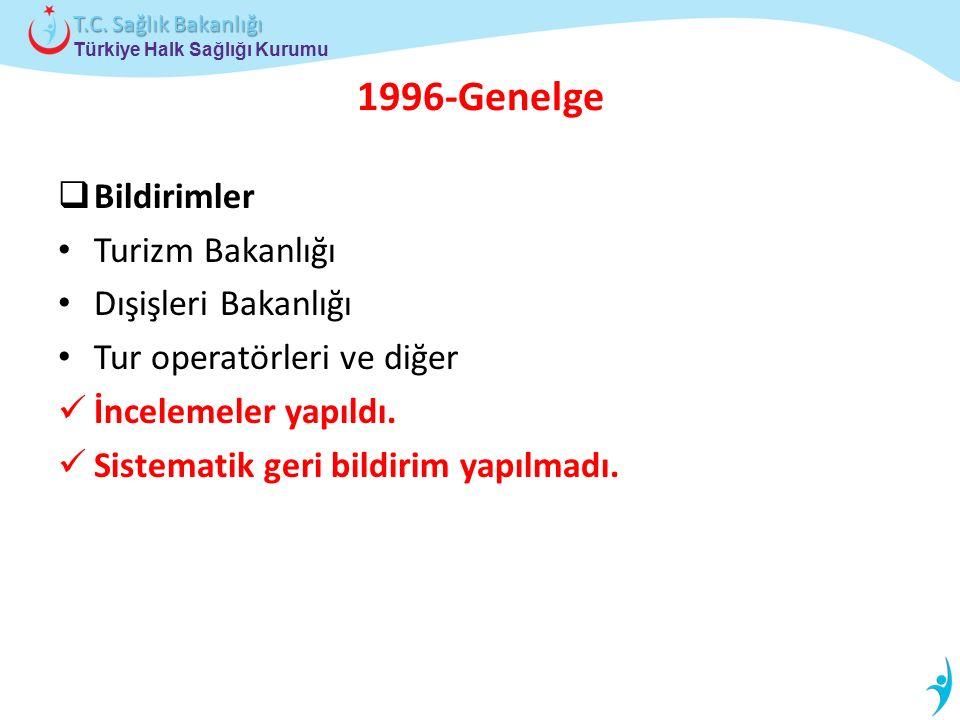 1996-Genelge Bildirimler Turizm Bakanlığı Dışişleri Bakanlığı
