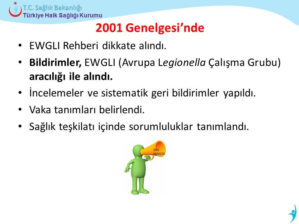2001 Genelgesi'nde EWGLI Rehberi dikkate alındı.