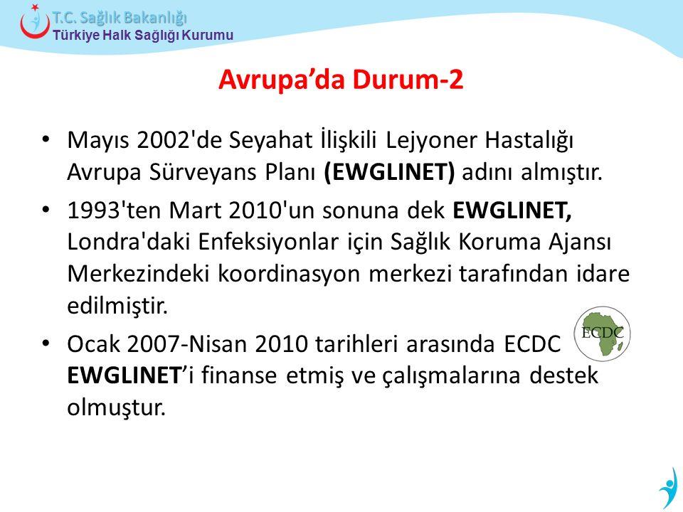 Avrupa'da Durum-2 Mayıs 2002 de Seyahat İlişkili Lejyoner Hastalığı Avrupa Sürveyans Planı (EWGLINET) adını almıştır.