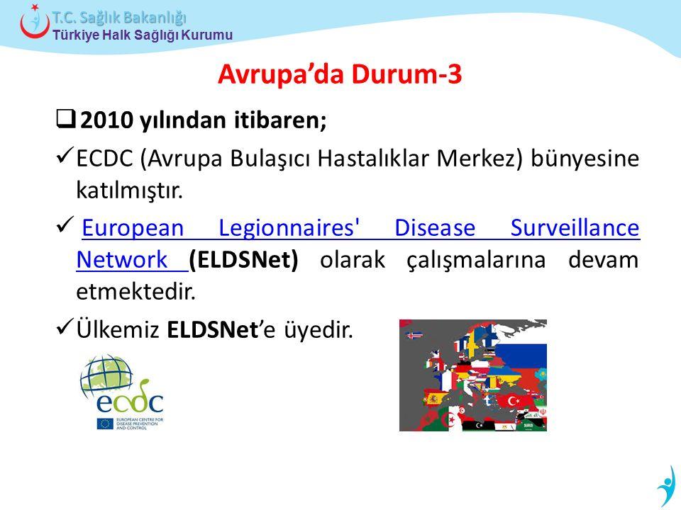 Avrupa'da Durum-3 2010 yılından itibaren;