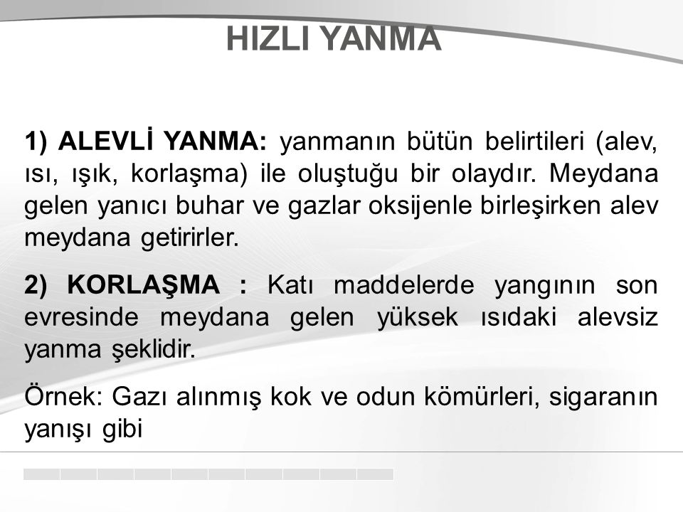 HIZLI YANMA