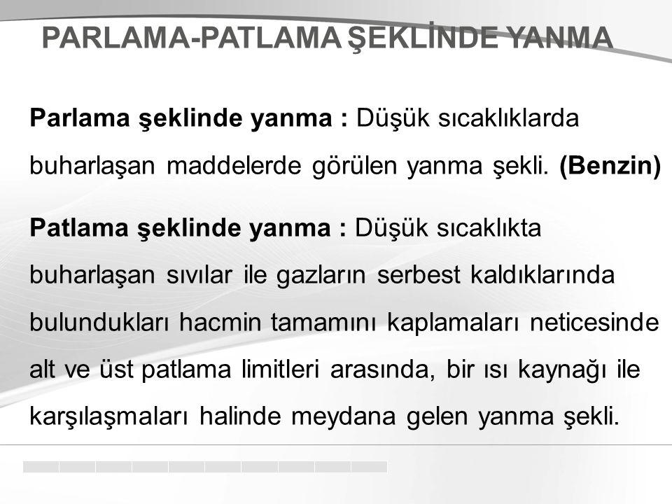 PARLAMA-PATLAMA ŞEKLİNDE YANMA