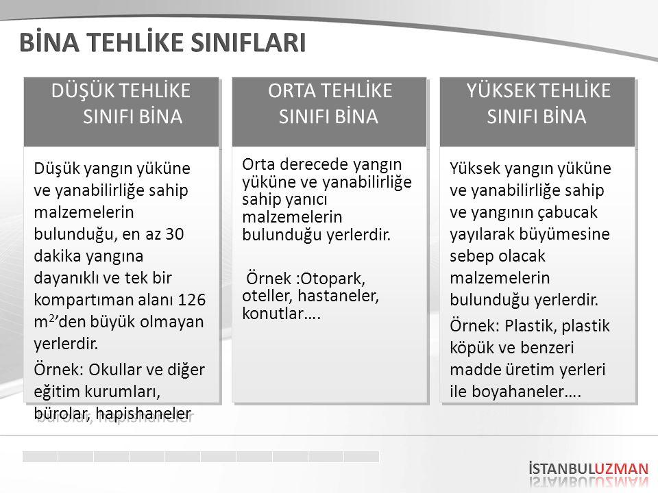BİNA TEHLİKE SINIFLARI