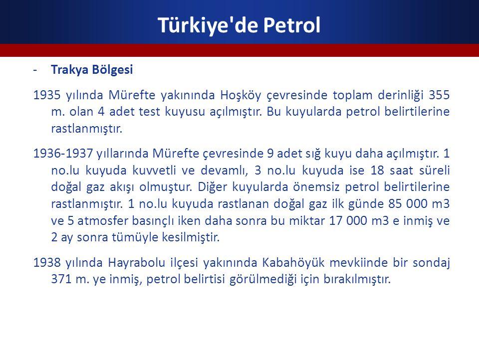 Türkiye de Petrol Trakya Bölgesi