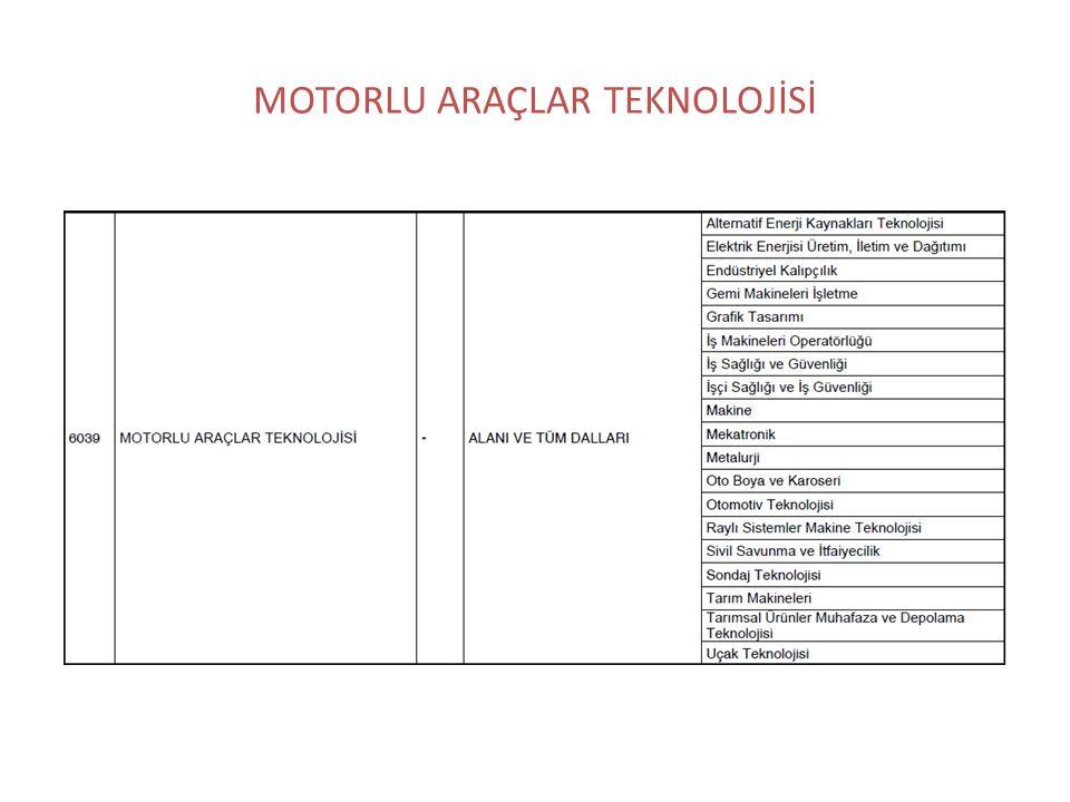 MOTORLU ARAÇLAR TEKNOLOJİSİ