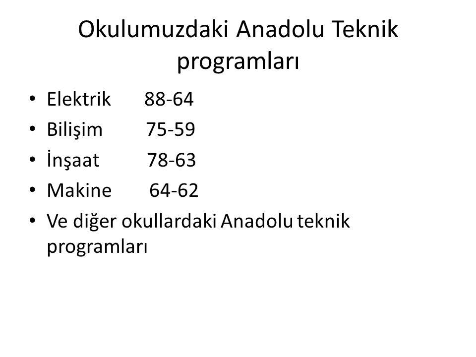Okulumuzdaki Anadolu Teknik programları
