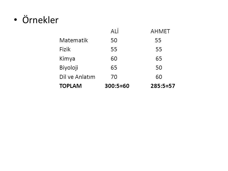 Örnekler ALİ AHMET Matematik 50 55 Fizik 55 55 Kimya 60 65