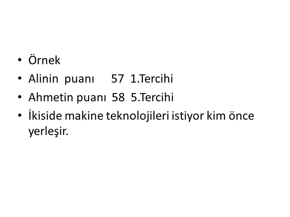 Örnek Alinin puanı 57 1.Tercihi. Ahmetin puanı 58 5.Tercihi.