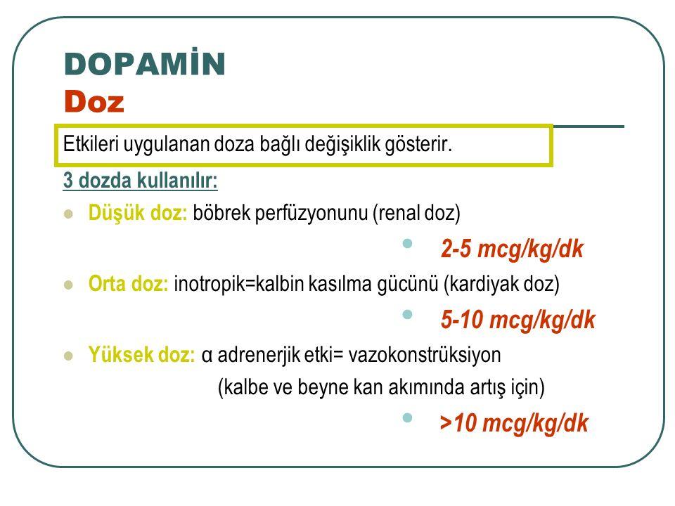 DOPAMİN Doz 2-5 mcg/kg/dk 5-10 mcg/kg/dk >10 mcg/kg/dk