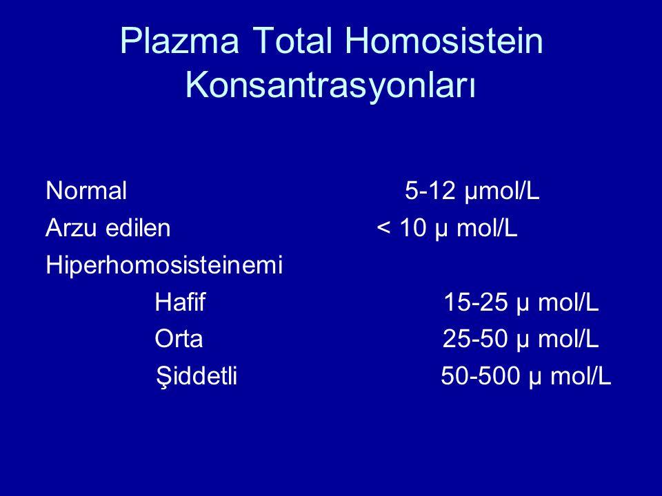 Plazma Total Homosistein Konsantrasyonları