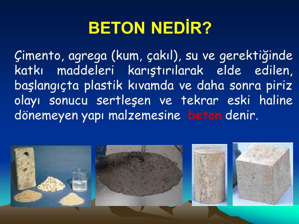 BETON NEDİR