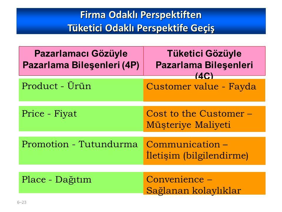 Firma Odaklı Perspektiften Tüketici Odaklı Perspektife Geçiş