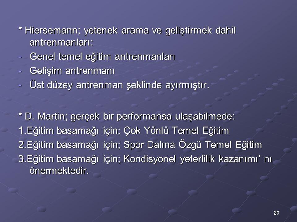 * Hiersemann; yetenek arama ve geliştirmek dahil antrenmanları: