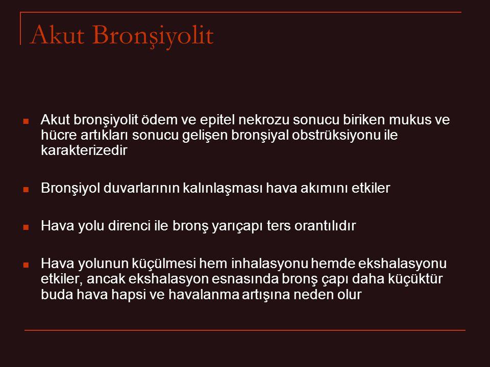Akut Bronşiyolit