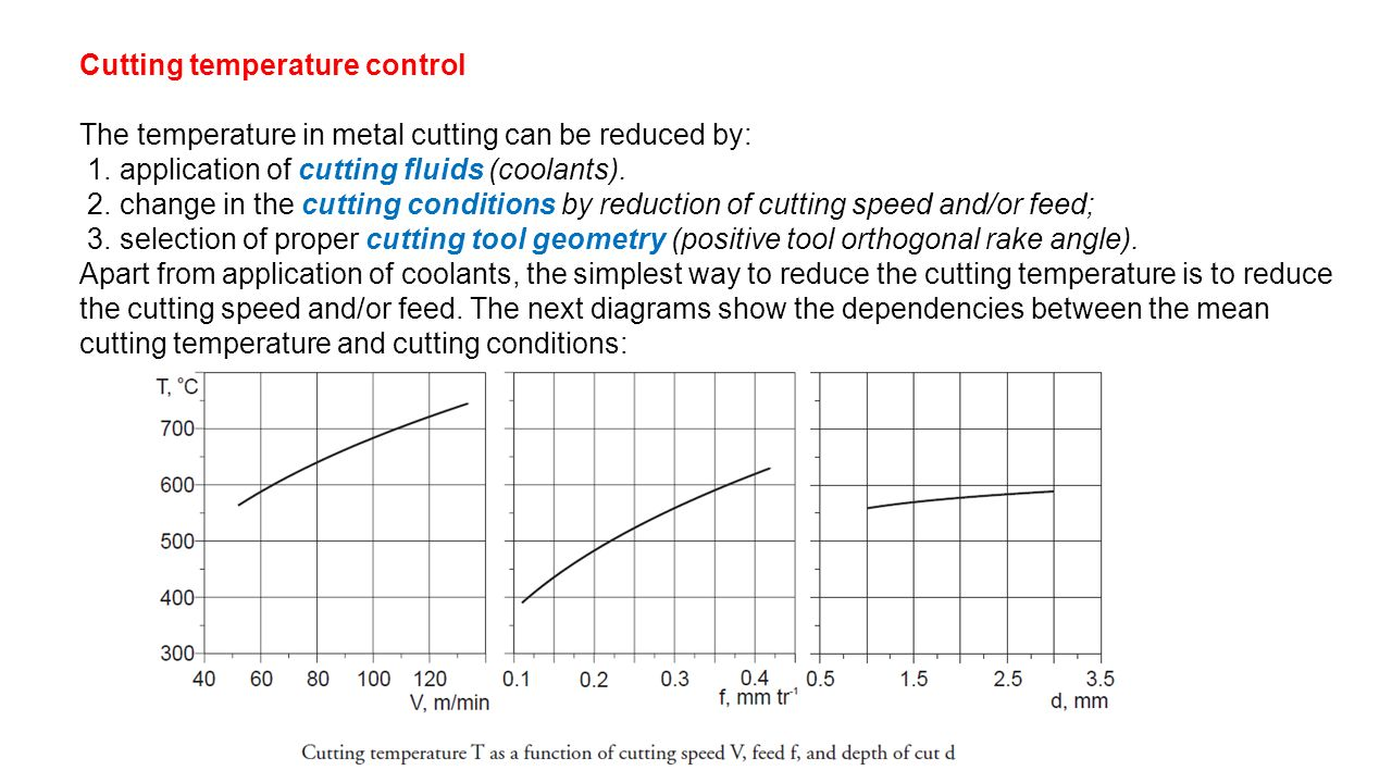 Cutting temperature control